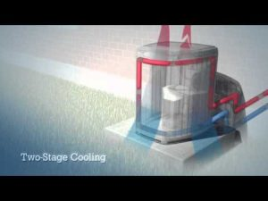 Two-Stage Cooling A/C