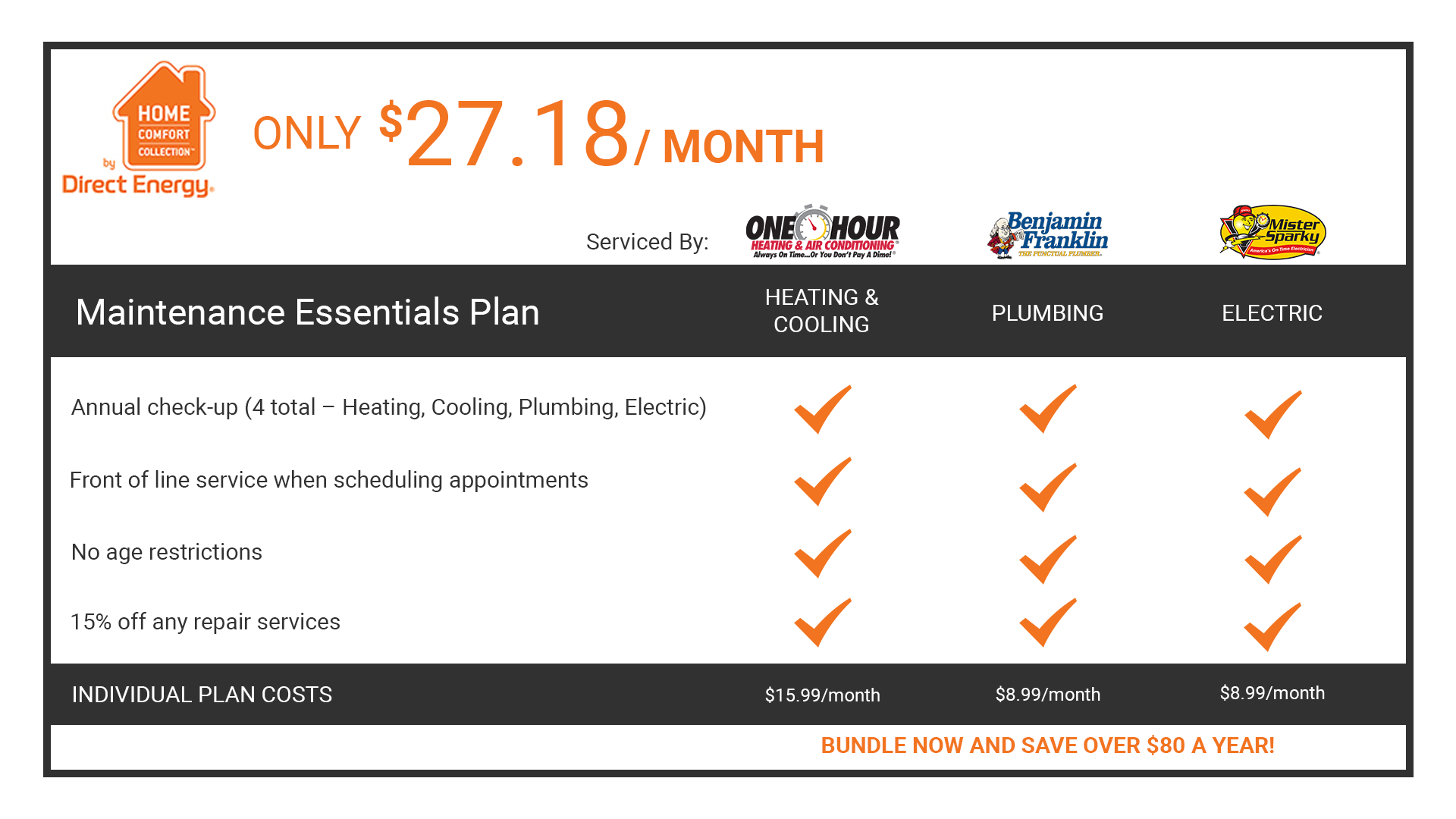 Home Comfort Collection Plan -- Only $27.18/month!